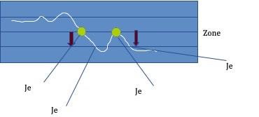 Stratégie de scalping dans le trading image 4