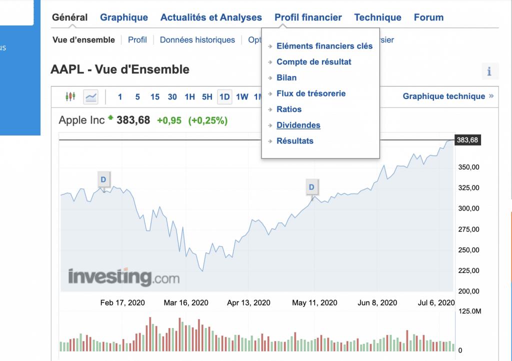 profil financier apple